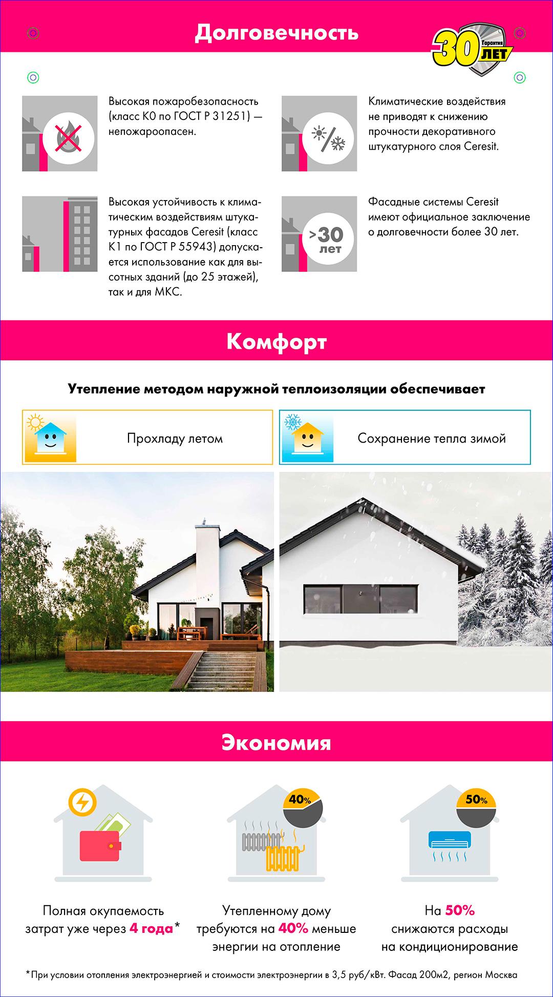 Ремонт фасадов многоквартирных домов в москве