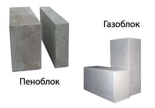 Что лучше пеноблок или газобетон или керамзитобетон бетон в твери заказать